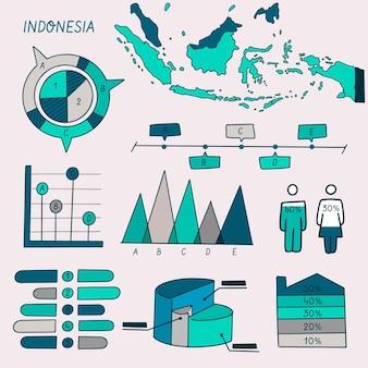 Mappa di indonesia disegnata a mano infografica