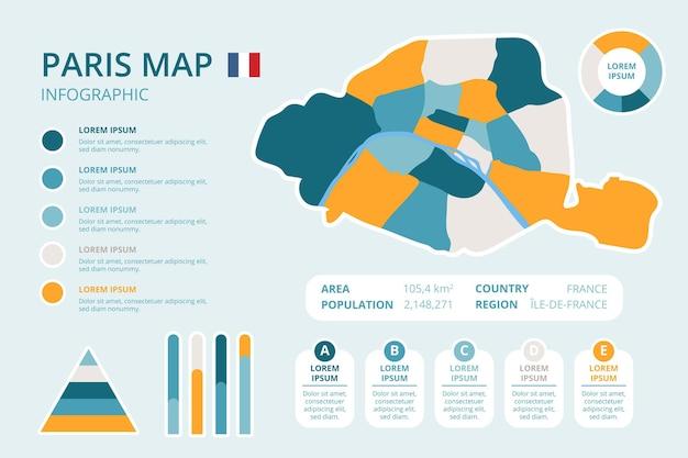Infografica mappa di parigi disegnata a mano
