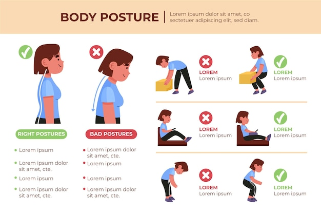 Infographics di correzione della postura disegnato a mano