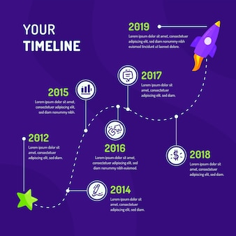 Cronologia infografica disegnata a mano
