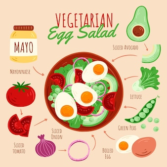 Ricetta di insalata di uova vegetariana disegnata a mano