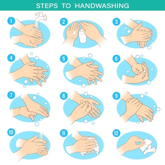 Lo schizzo a mano mostra i passaggi su come lavarsi correttamente le mani