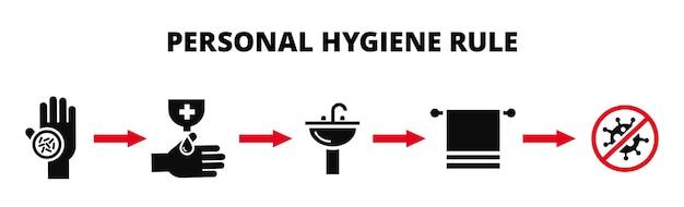 Lavaggio delle mani. regola quotidiana di igiene personale. protezione da virus, coronavirus covid19. istruzioni lavarsi le mani Vettore Premium