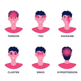 Tipi di cefalea su diverse aree della testa del paziente. Vettore Premium