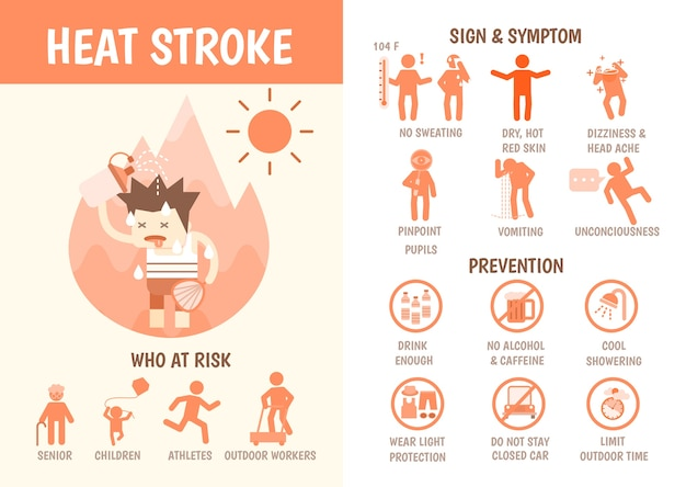 Infografica di assistenza sanitaria per il colpo di calore