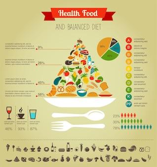 Infografica, dati e diagramma della piramide alimentare salutare