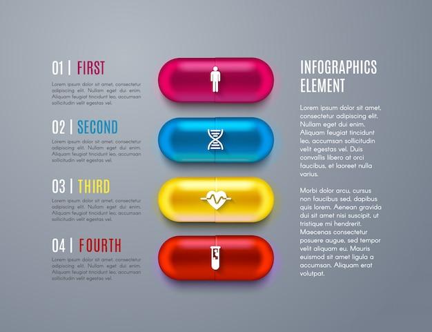 Infografica sanitaria con diagramma delle capsule