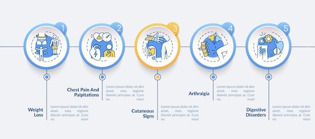 Modello di infografica sanitaria e medicina