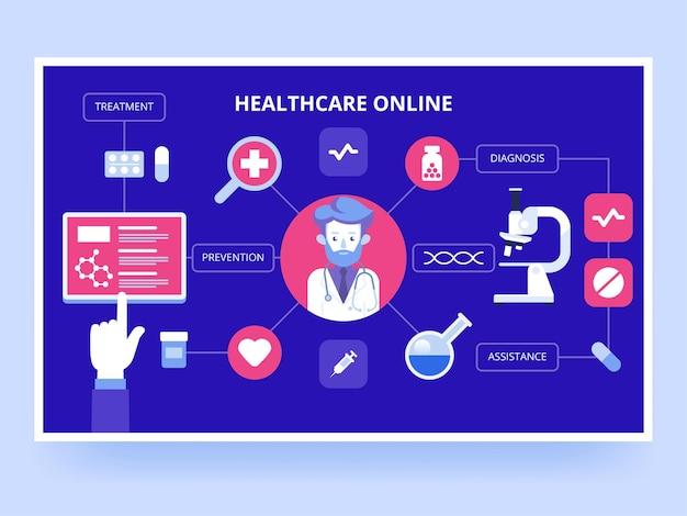 Assistenza sanitaria online. servizi medici. fornitore di assistenza sanitaria mobile online. cartelle mediche digitali dei pazienti. illustrazione infografica
