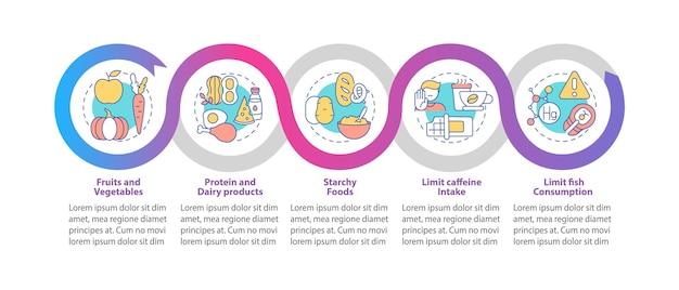 Modello di infografica dieta sana di allattamento al seno
