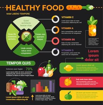 Cibo sano: poster informativo, layout del modello di copertina dell'opuscolo con icone, altri elementi infografici e testo di riempimento