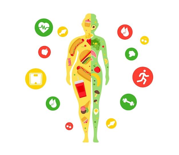 Cibo sano e malsano l'effetto della nutrizione sul peso umano