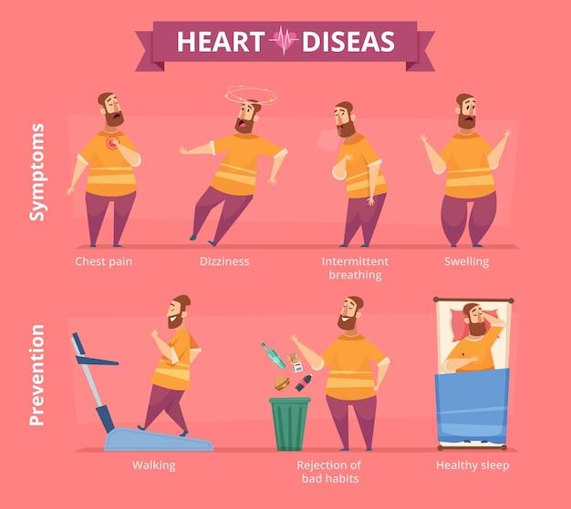 Attacco di cuore. paziente con problemi cardiaci obesità sistemi malattia e prevenzione illustrazione infografica vettoriale. problema medico, dolore e malattia, cardiologia del rischio