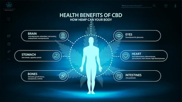Benefici della canapa cbd per il tuo corpo, arca e poster digitale blu con scena al neon scuro