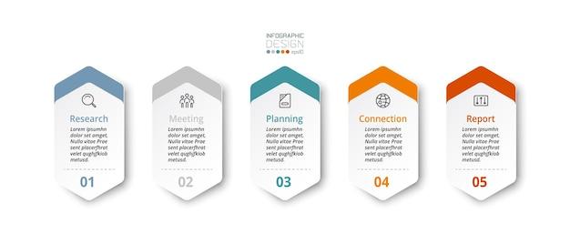 Infografica esagonale con 5 passaggi utilizzata per riportare i risultati pianificazione e presentazione del lavoro. illustrazione.