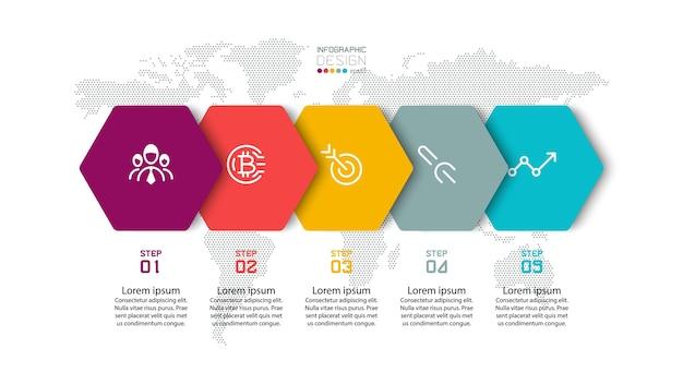 Design infografico esagonale attraverso un design in 5 fasi.