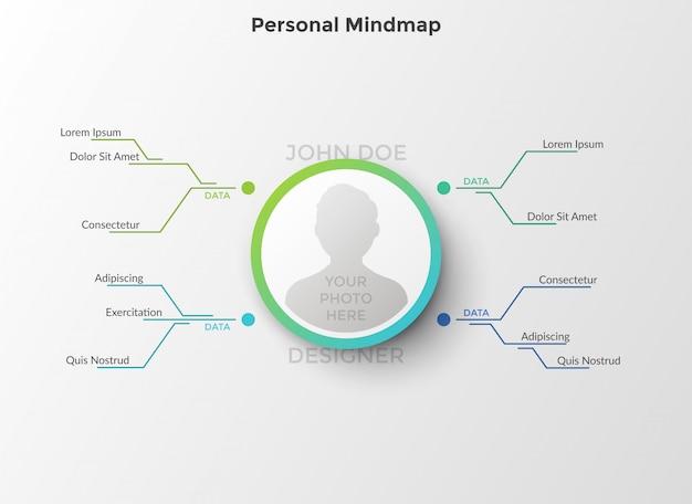 Diagramma gerarchico con posto per la foto della persona al centro collegata a caselle di testo per linee. concetto di mappa mentale personale o schema. modello struttura infografica piatta.