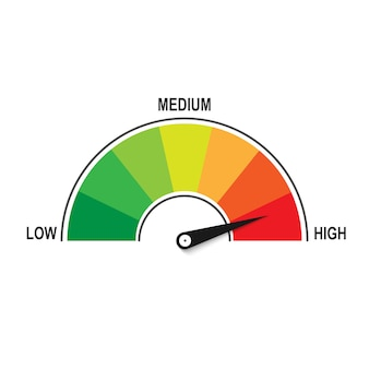 Misuratore di alto rischio Vettore Premium
