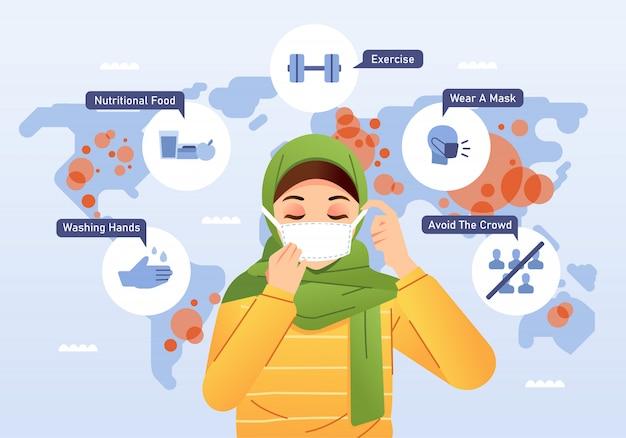 Donne dell'hijab che indossano maschera per evitare la diffusione del virus e l'illustrazione del mondo come illustrazione del fondo