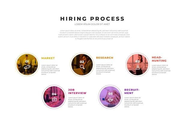Processo di assunzione infografica