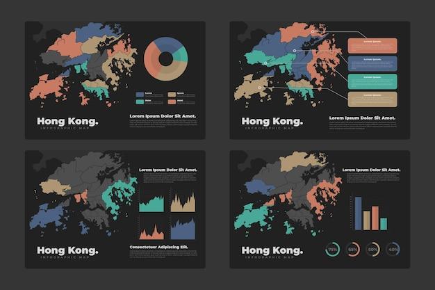 Hong kong mappa infografica