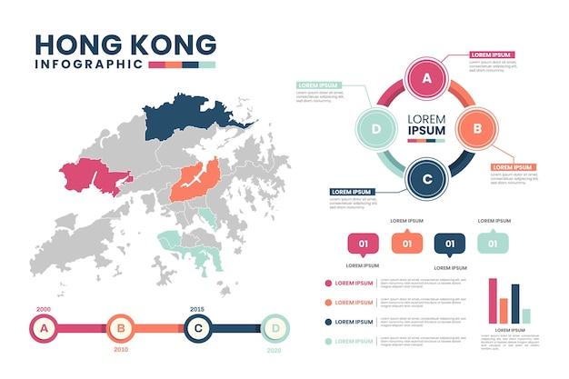 Infografica mappa di hong kong