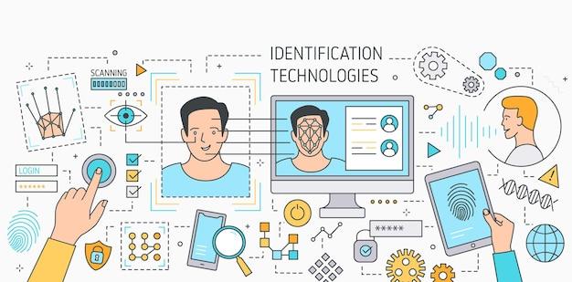 Banner orizzontale con strumenti tecnologici di riconoscimento facciale, software per la scansione delle impronte digitali, verifica e identificazione della persona