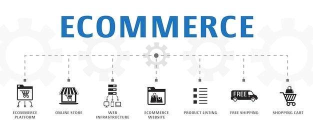 Modello di concetto di banner ecommerce orizzontale con icone semplici. contiene icone come piattaforma ecommerce, negozio online, infrastruttura web e altro