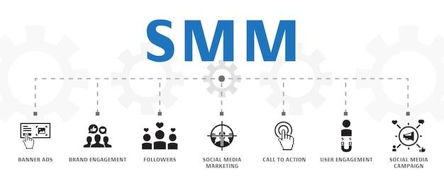 Modello orizzontale di concetto di banner di social media marketing con icone semplici. contiene icone come banner pubblicitari, coinvolgimento del marchio, follower e altro