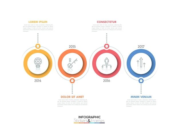 Timeline orizzontale con 4 elementi circolari, icone a linee sottili al loro interno, indicazione dell'anno e caselle di testo. modello di progettazione infografica minimale. illustrazione vettoriale per brochure, banner, relazione annuale.