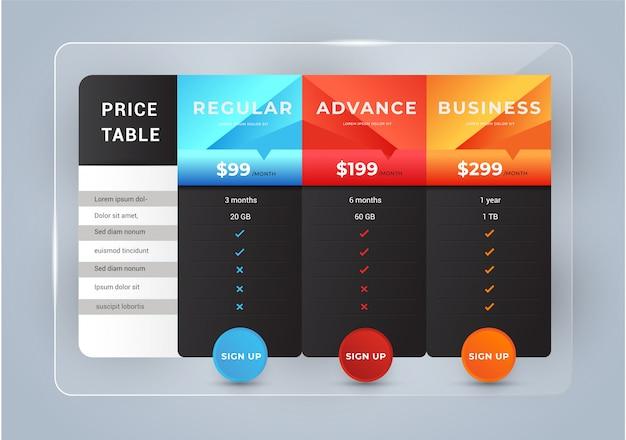 Prezzi dell'host per il banner del sito web del piano.