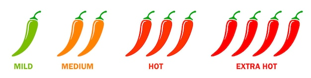 Set di icone di peperoncino piccante. gravità da moderata a molto calda. semplice illustrazione piatta.