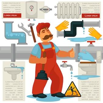 Impianto idraulico casa per bagno o cucina