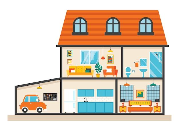 Camere di casa con mobili piatti