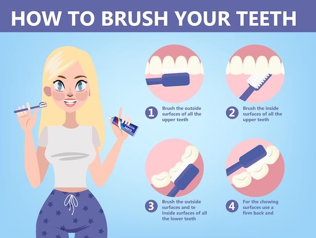 Istruzioni dettagliate su come lavarsi i denti. spazzolino da denti e dentifricio per l'igiene orale. dente bianco pulito. stile di vita sano e cure dentistiche. illustrazione