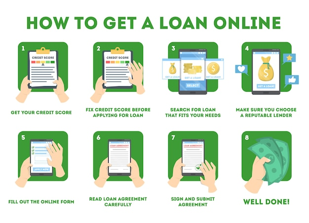 Come ottenere un prestito nelle istruzioni bancarie online. guida per le persone che vogliono ottenere credito in internet. illustrazione vettoriale piatto isolato