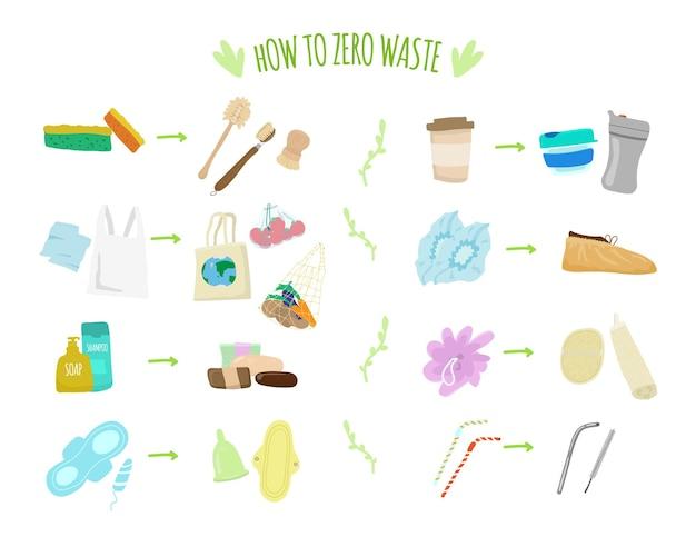 Come passare alle infografiche a rifiuti zero