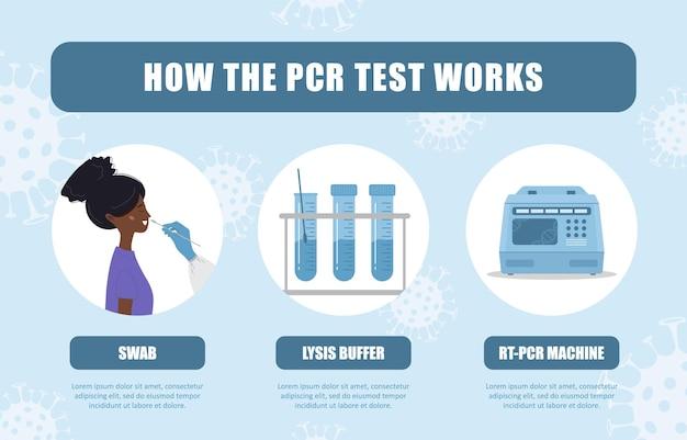 Come funziona il test pcr. analisi di laboratorio con tampone nasale del biomateriale.