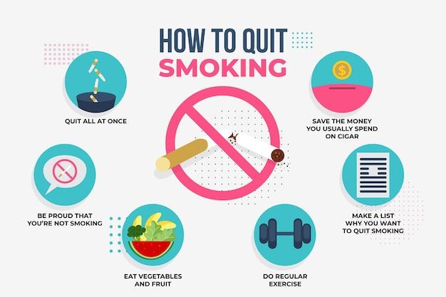 Come smettere di fumare modello di infografica
