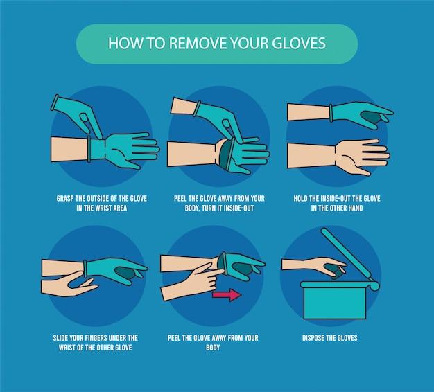 Come rimuovere l'infografica dei guanti