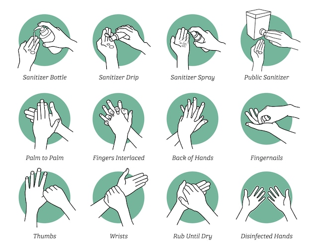 Come usare il disinfettante per le mani istruzioni e linee guida passo passo.