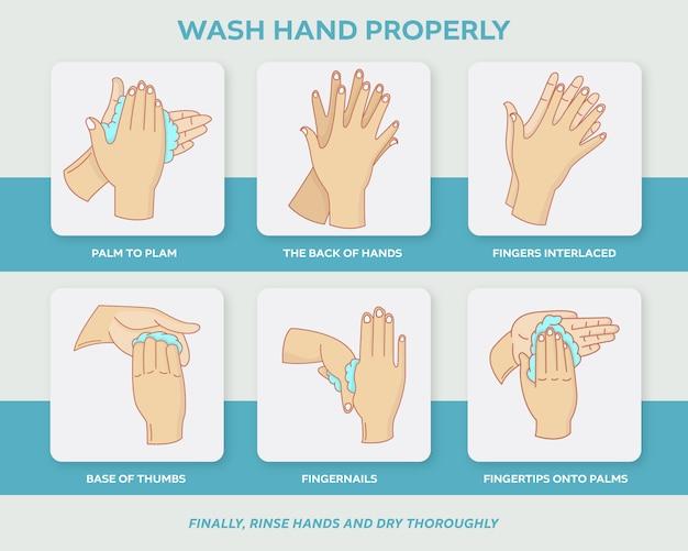 Come lavare il passo infografica a mano