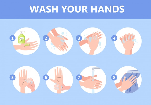 Come lavarsi le mani con le istruzioni sul sapone.