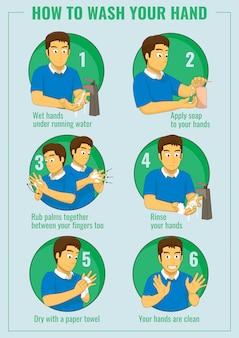 Come lavare le mani poster