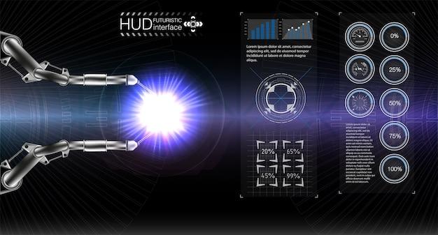 Spazio di visualizzazione hud.