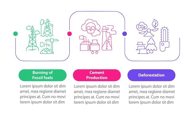 Modello di infografica sulle emissioni umane di co2. elementi di design del profilo di presentazione del degrado forestale.
