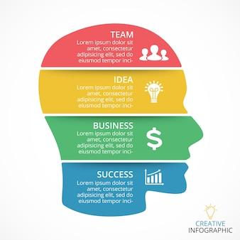 Infografica testa umana generazione di idee modello di presentazione vettoriale educativo pensiero creativo