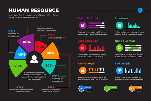 Modello di infografica risorse umane