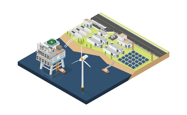Idrogeno offshore con turbina eolica e cella solare in grafica isometrica
