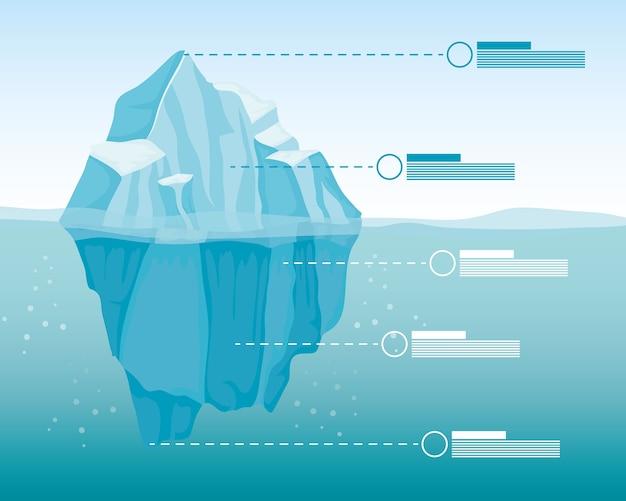 Iceberg blocco infografica paesaggio scena artica